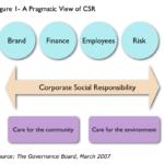 A-Pragmatic-View-of-CSR